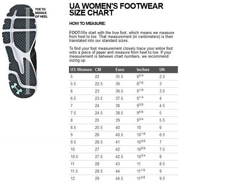 Girls clothing stores Men to women shoe size converter