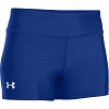 Under Armour Womens On The Court 3