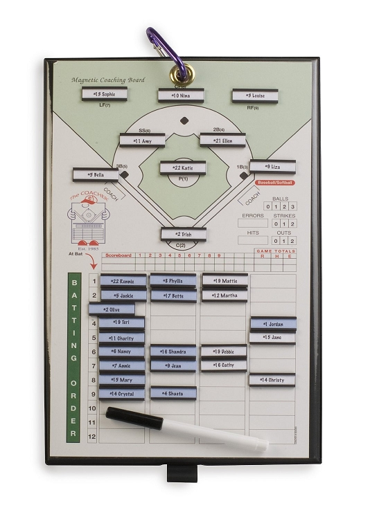 Athletic Specialties Coacher Line Up Magnetic Board