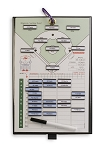 Athletic Specialties Coacher Line Up Board